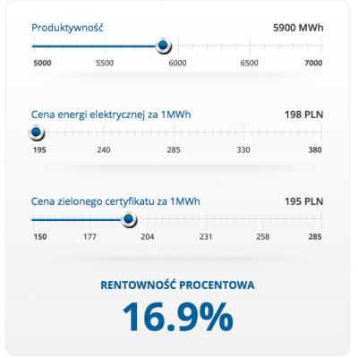 Kalkulator rentowności turbiny wiatrowej Energy Invest Group